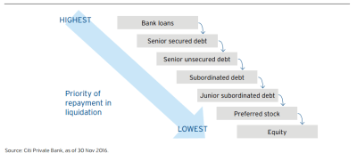Rising Rates Sink Bond Values; This Income Generator Thrives | Seeking Alpha