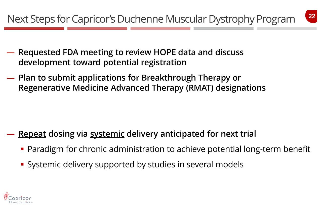 Duchenne Muscular Dystrophy Quotes Capricor Therapeutics Capr To Discuss Top Line Six Month