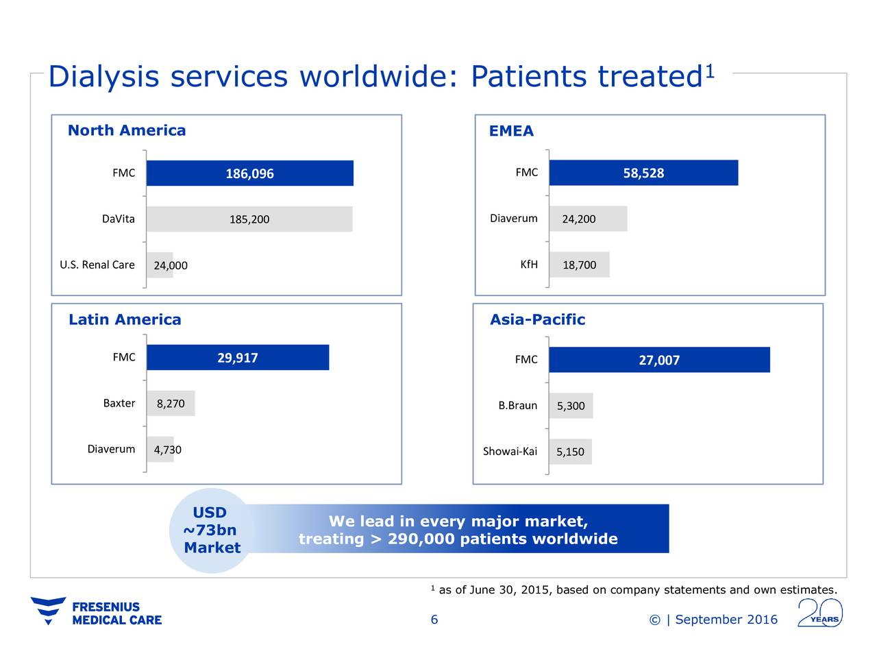 Fresenius Medical Care (FMS) Presents at Bank of America Merrill Lynch 2016 Global Healthcare ...