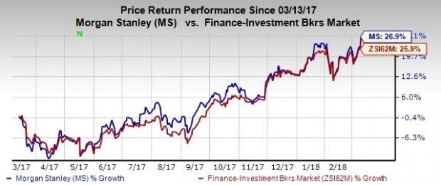 Morgan Stanley (MS) Ratings, Outlook Affirmed by Moody\u0027s - Nasdaq