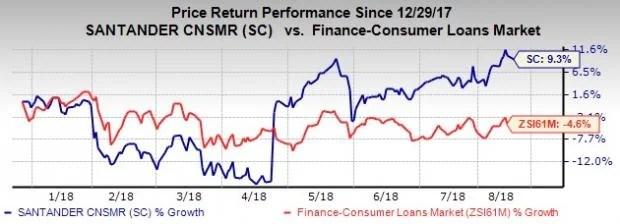 4 Reasons to Buy Santander Consumer USA (SC) Stock Right Now