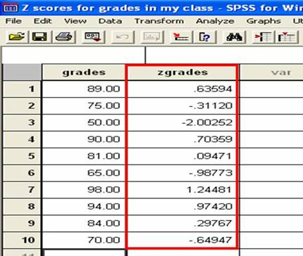 How do I interpret Z-Score Data In SPSS?