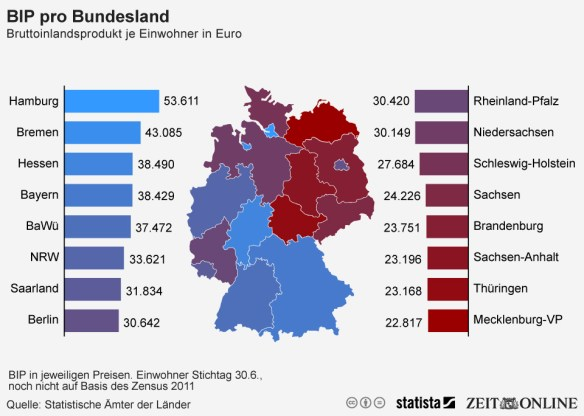 BIP pro Kopf nach Bundesländern