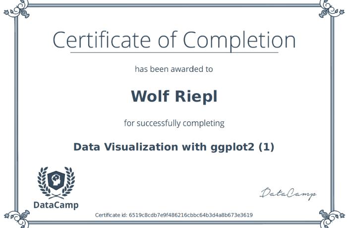 DataCamp: ggplot 1