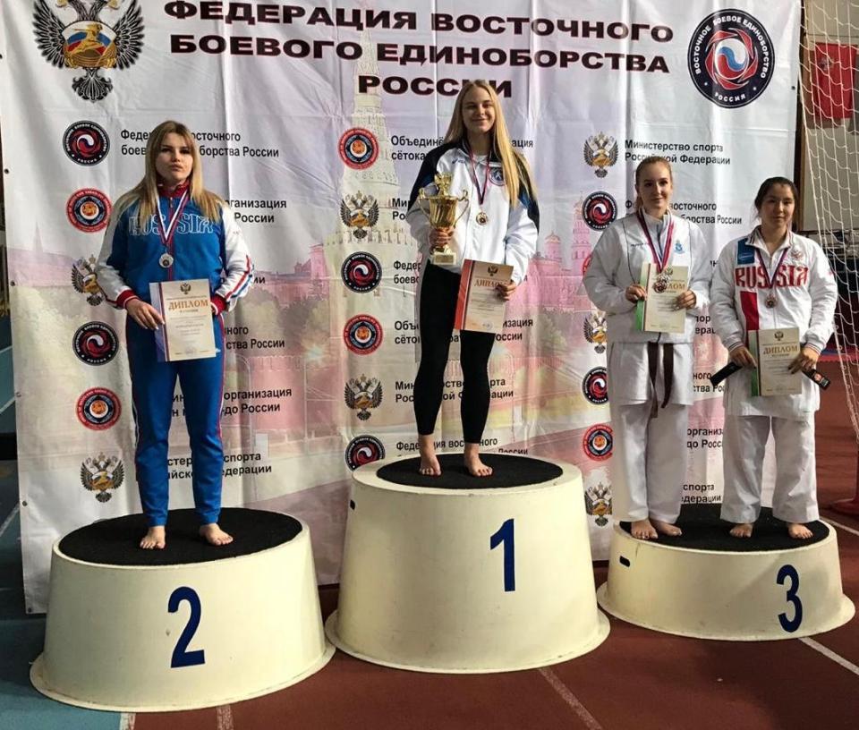Магдалина Черниенко - 1 место, Алёна Новацкая на втором