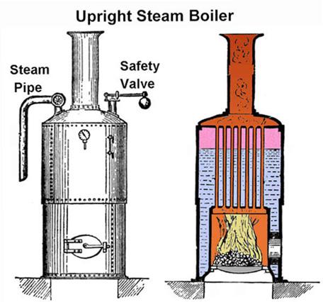 Steam Boiler Steam Boiler Plans