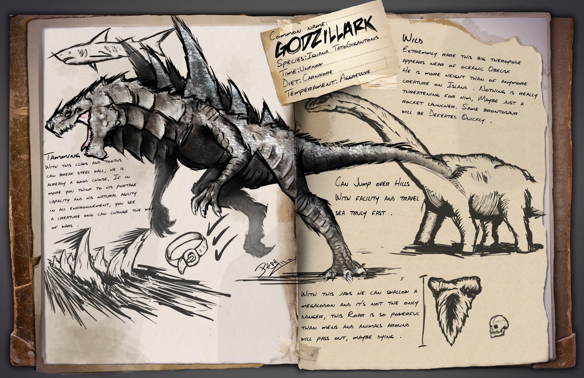 Steam Community Dino Dossier Godzillark