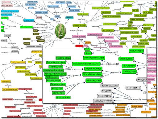LAK11 \u2013 Week 3 The Semantic Web the Web as Database? « Learning - semantic web