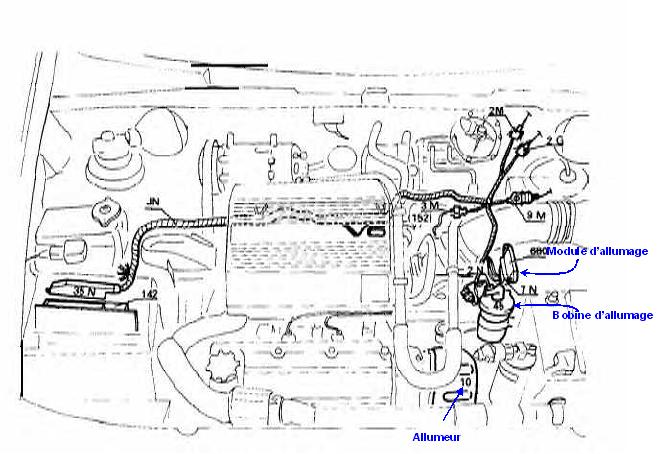 schema moteur peugeot 206 diesel