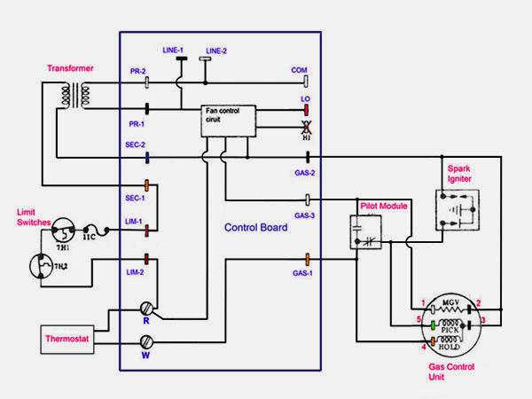Johnson Controls Manual Thermostat Control Unit