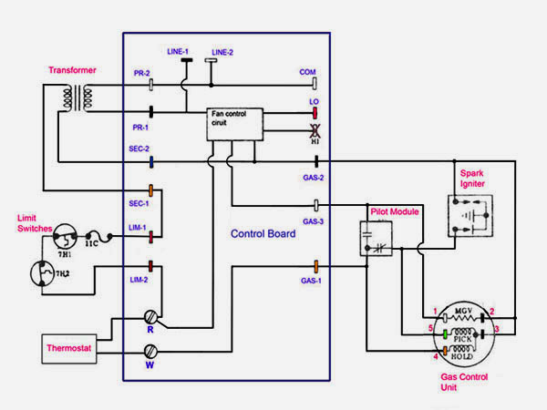 white rodgers furnace control board wiring diagram