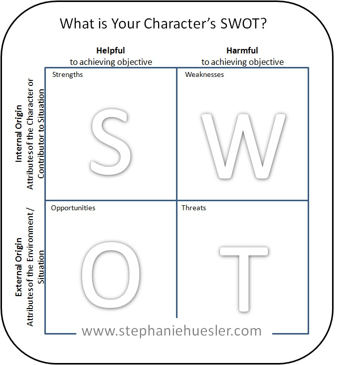 SWOT Analysis in Fiction Stephanie Huesler