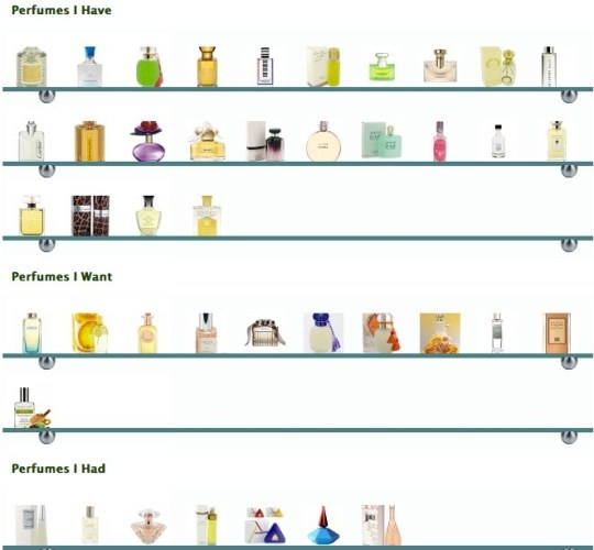 Index of perfumes I own, had, or want