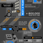 infographic-what-is-inside-sales