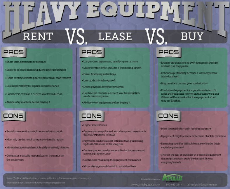 lease a car vs buying