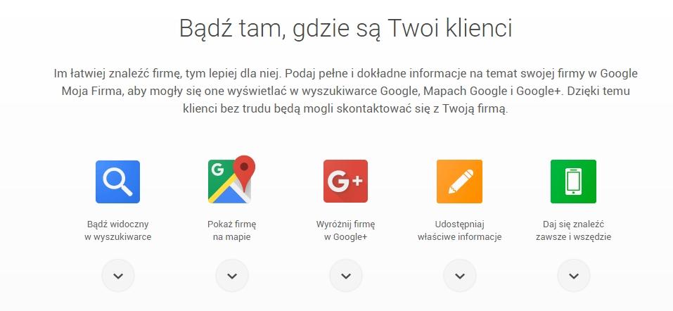 Google moja firma - zalety