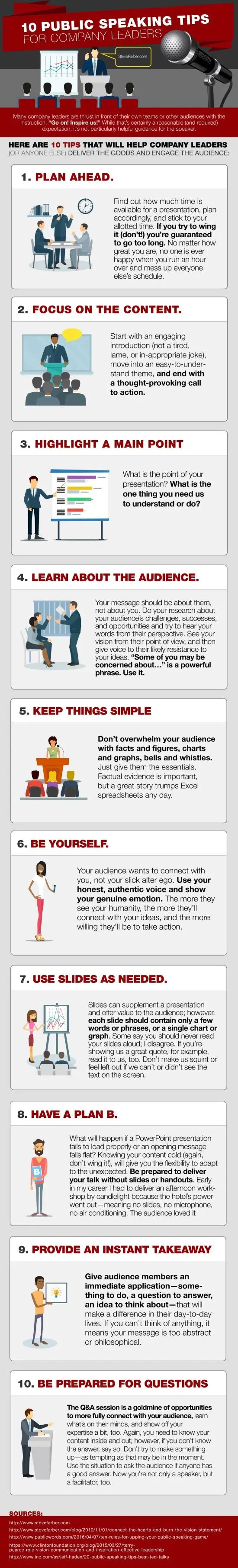 Public Tips 10 Public Speaking Tips For Company Leaders Infographic