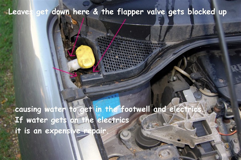 renault scenic fuse box faults