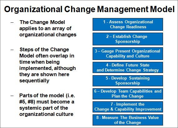 holistic change management Stevenjeffes Social Media, Marketing - Change Management Plan