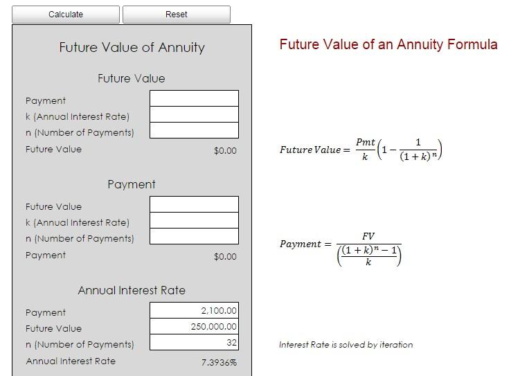 Ultimate Calculators - annual interest rate formula