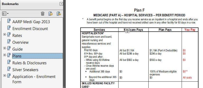 aarp medicare supplement application form - Seatledavidjoel