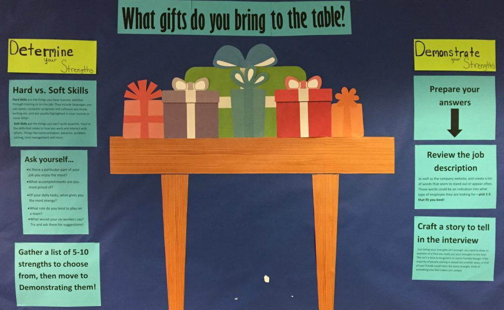 What Gifts Do You Bring to the Table? - St Francis House