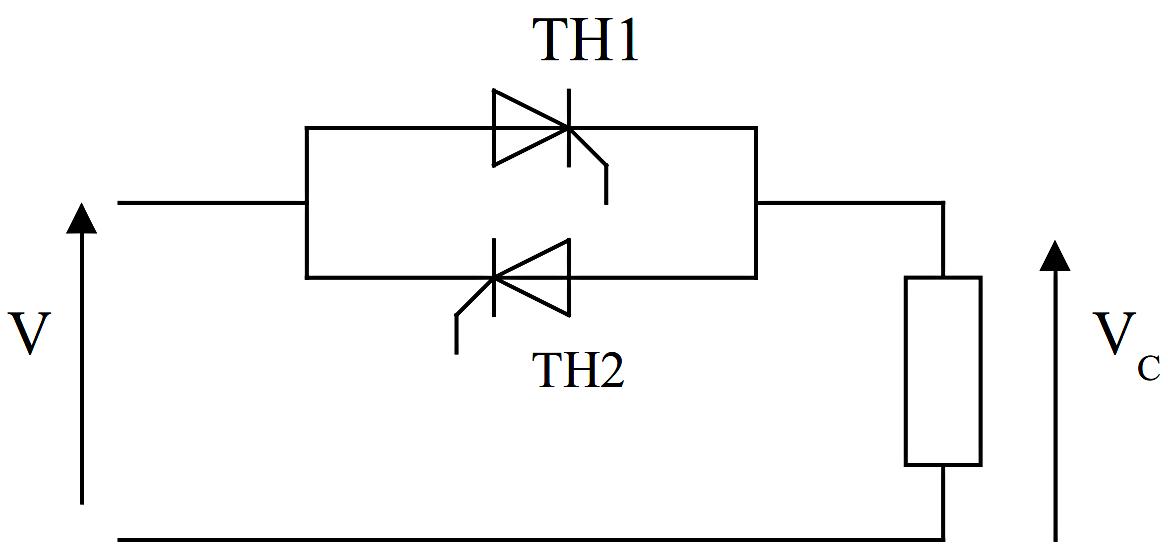 partie 7 conversions