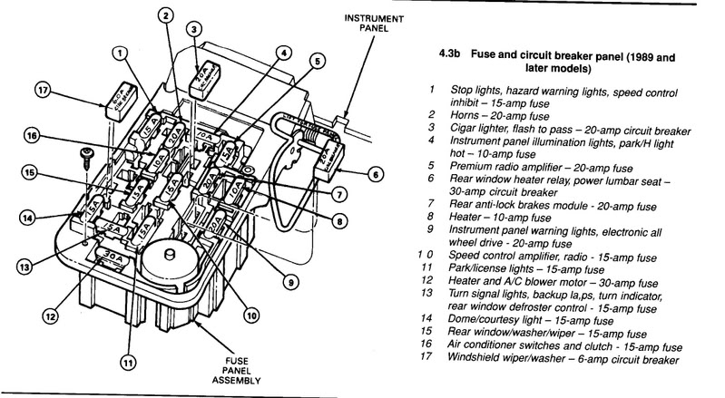 1989 ford bronco fuse box wiring diagram