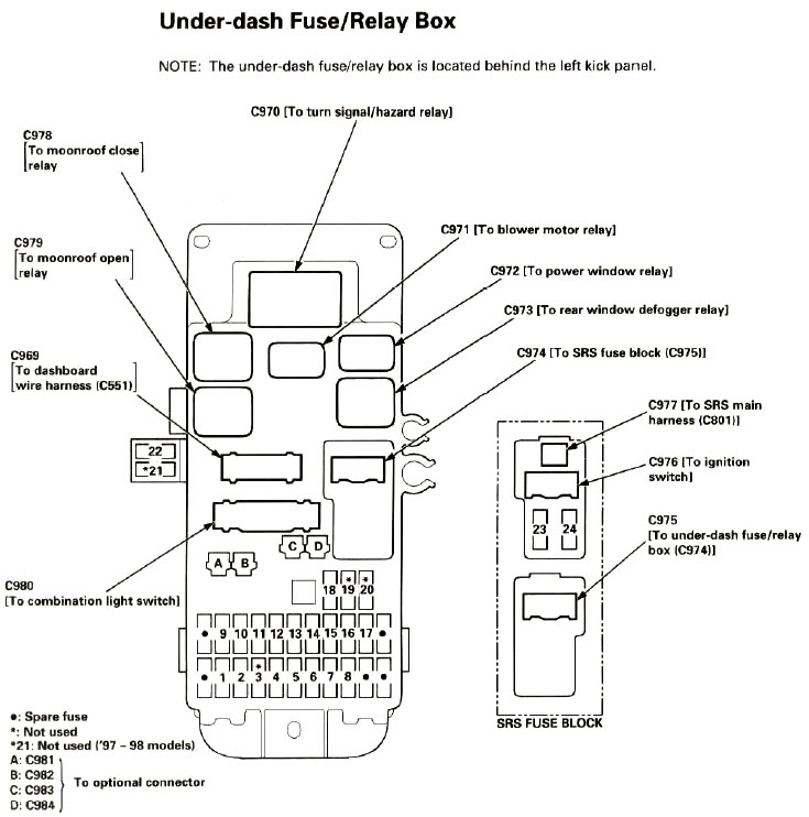 1994 honda prelude mini fuse box diagram