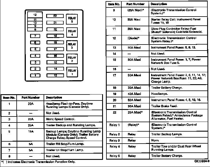 1996 ford f350 fuse panel diagram