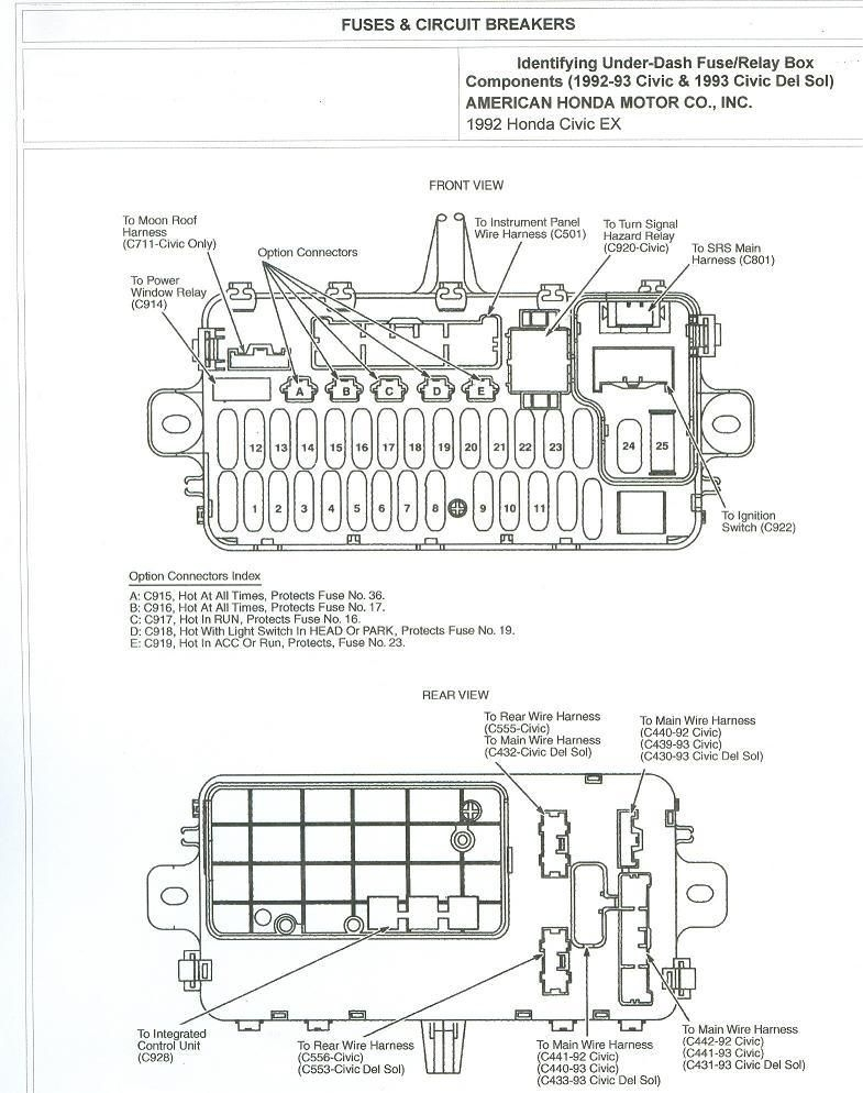 honda civic dash fuse box diagram