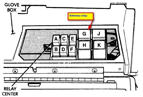 1996 jeep grand cherokee limited fuse box