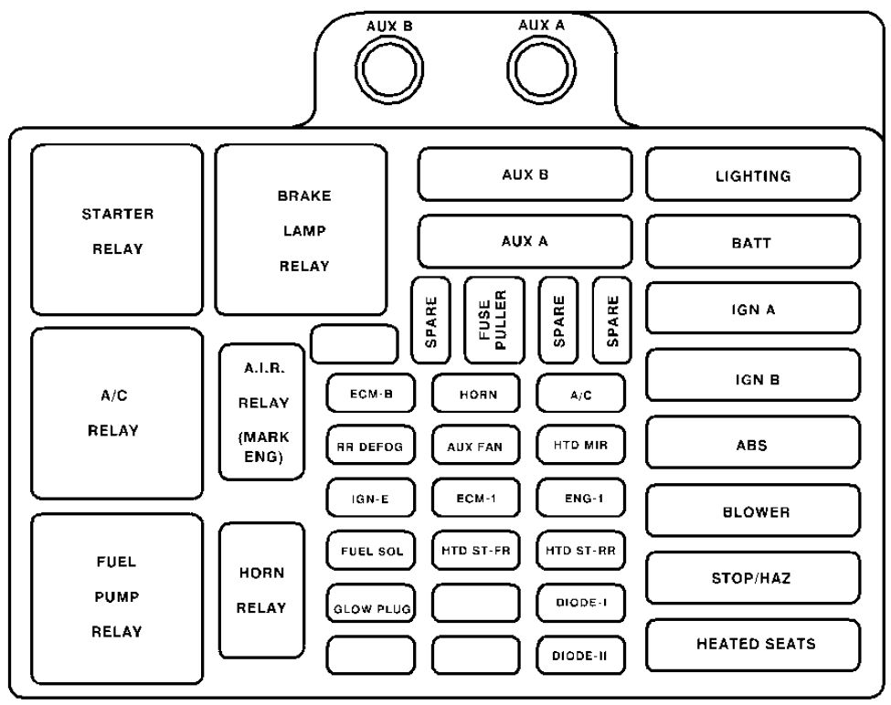 2001 Chevy Silverado Fuse Box Diagram Online Wiring Diagram
