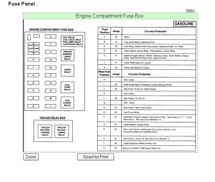 1996 ford f150 fuse box diagram
