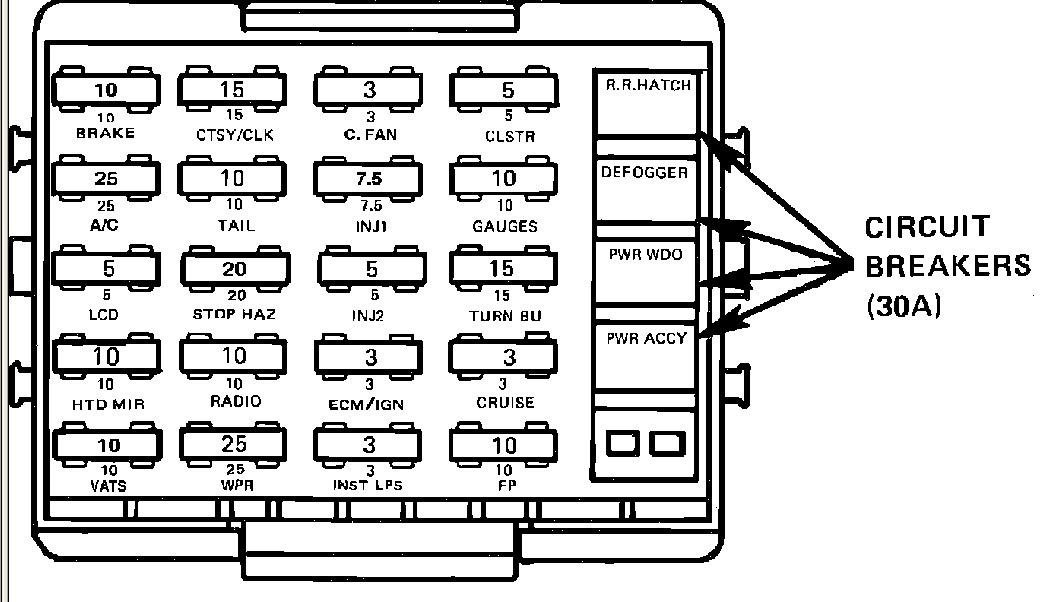 1984 pontiac trans am also pontiac firebird fuse box diagram