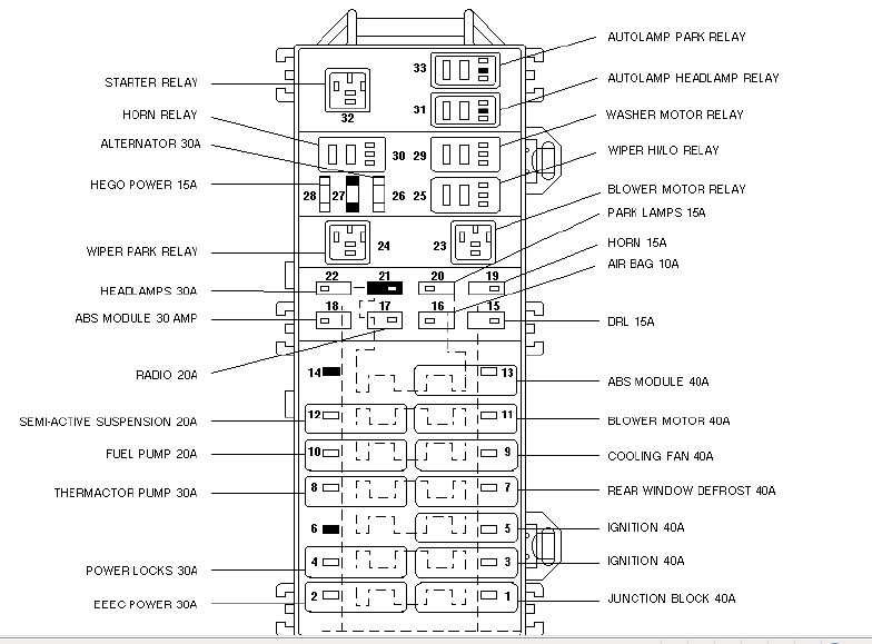 ford taurus fuse box diagram 1997