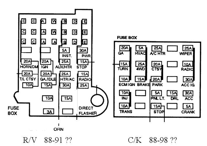 fuse box diagram for 1990 gmc