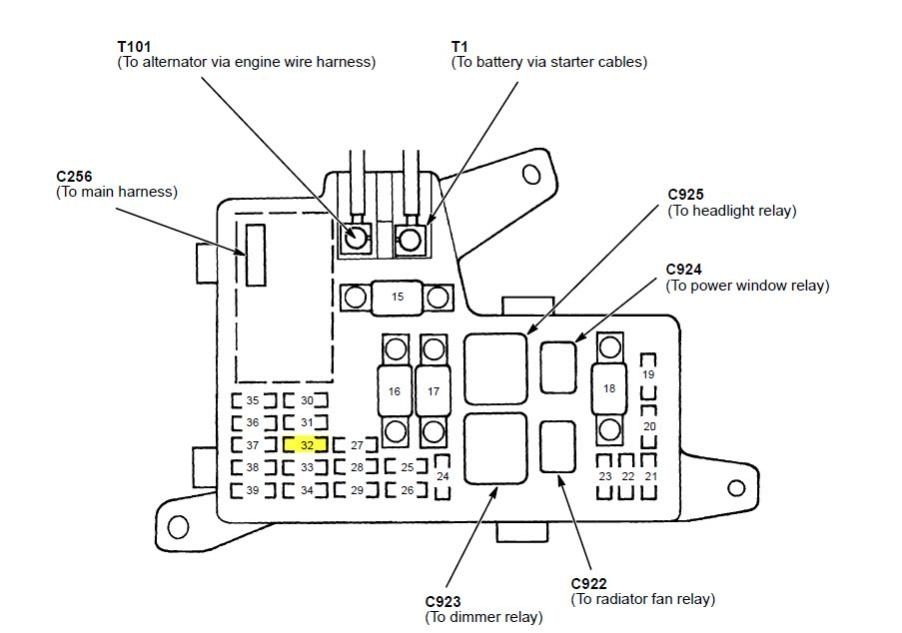1997 honda accord fuse box diagram