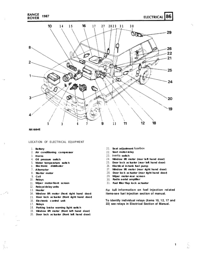 1997 land rover discovery fuse box diagram