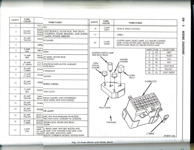 fuse box diagram for 2006 dodge ram 2500