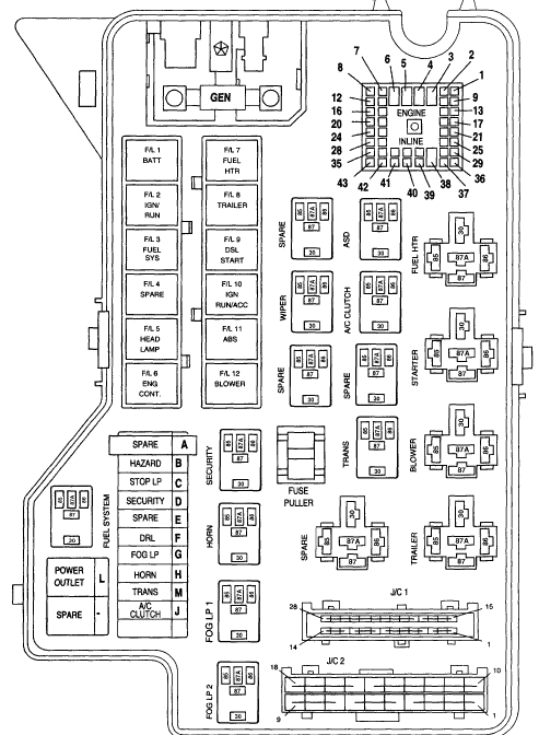 fuse box diagram for 2001 dodge ram 1500
