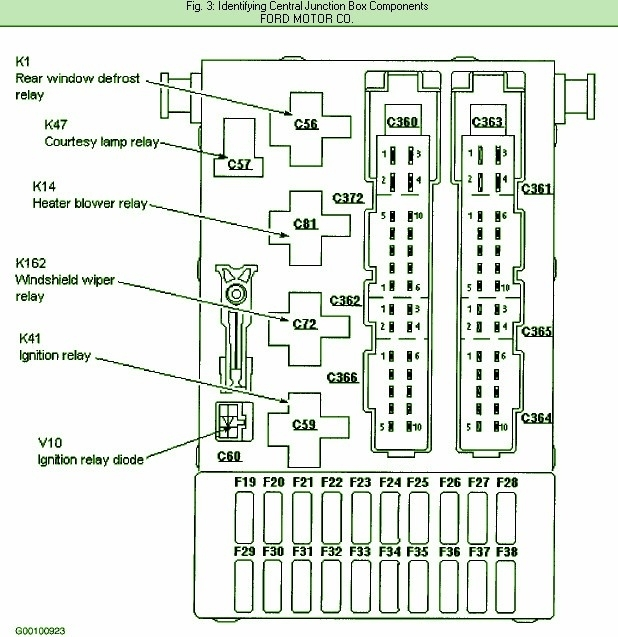 1998 contour wiring diagram