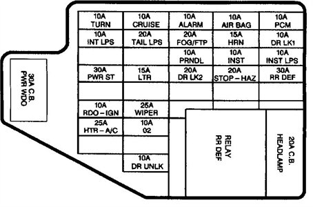 pontiac sunfire fuse box diagram