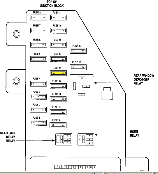 1998 chrysler sebring fuse box diagram