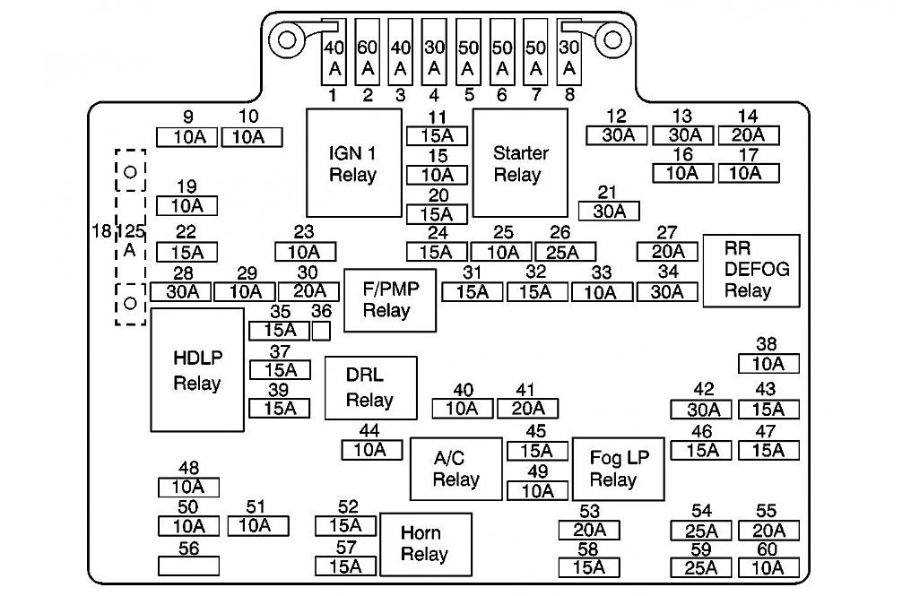 05 sierra 1500 fuse box diagram layout