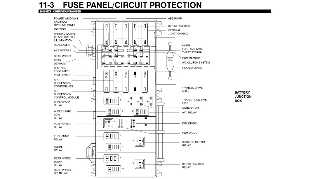2000 ford explorer limited fuse box diagram