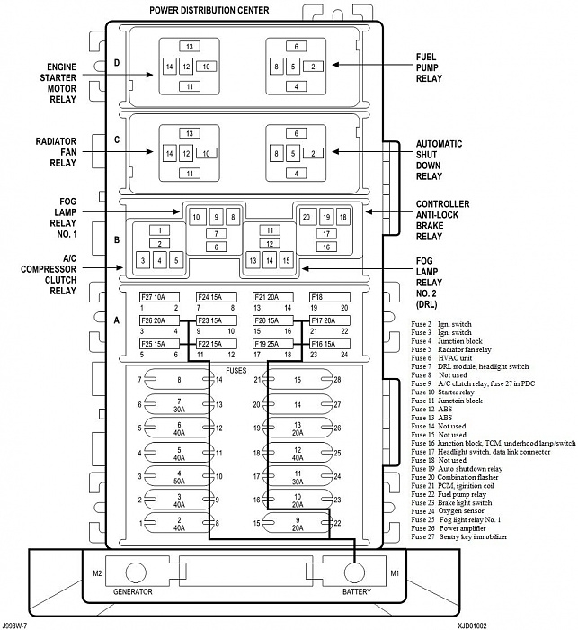 2000 fuse box diagram jeep cherokee