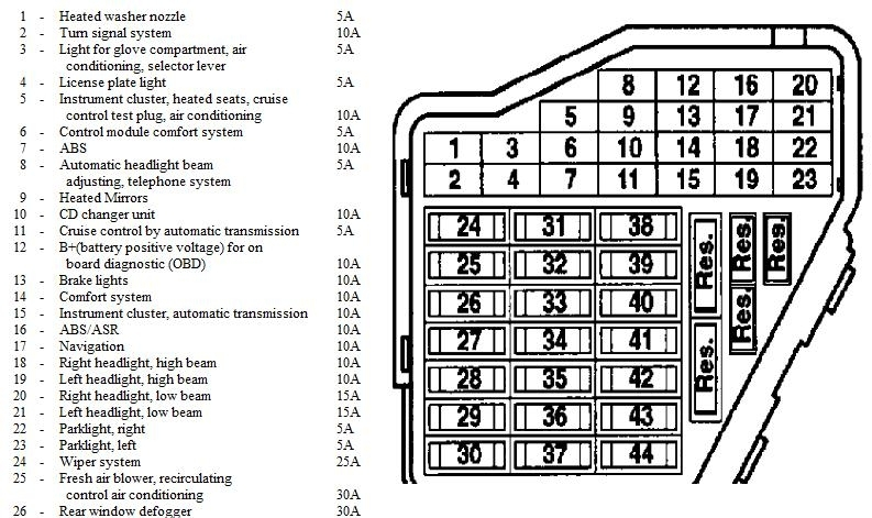2009 volkswagen jetta fuse box diagram