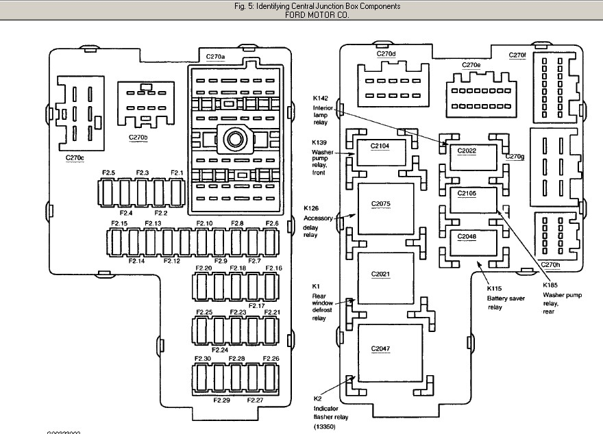 2002 ford explorer fuses diagram
