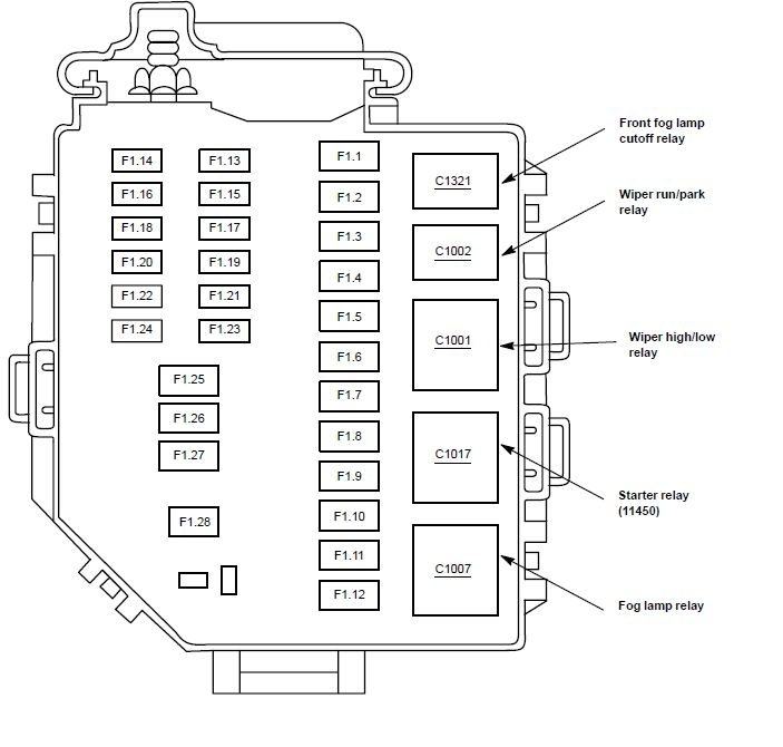 1998 mustang cobra fuse box diagram
